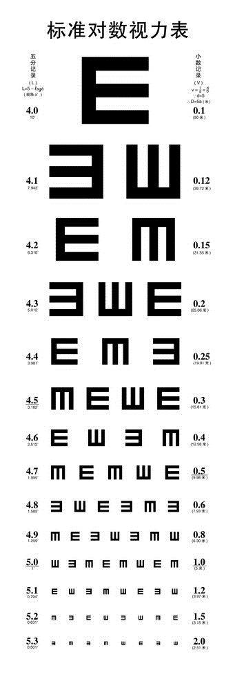 5~4周岁以下的男孩会查视力,则一定是家长或者幼儿园老师已经教过.