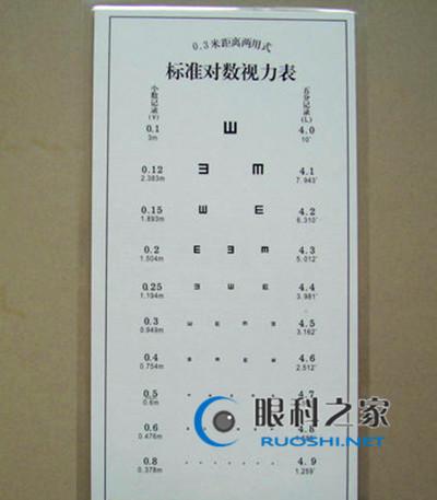 《标准近视力表》